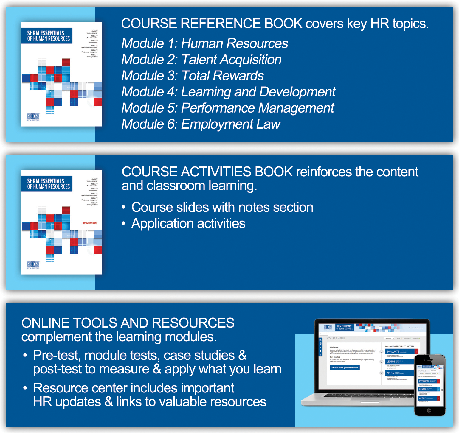 SHRM Essentials of Human Resources Course Materials